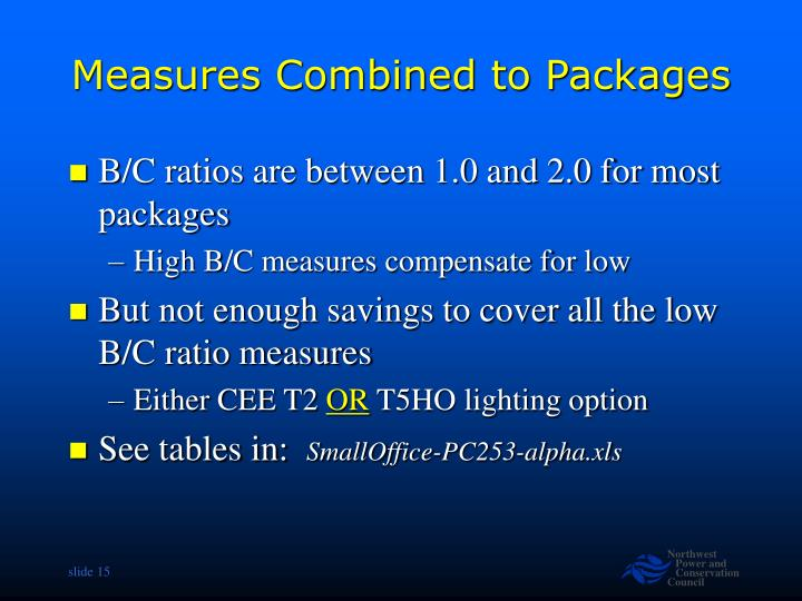 Measures Combined to Packages