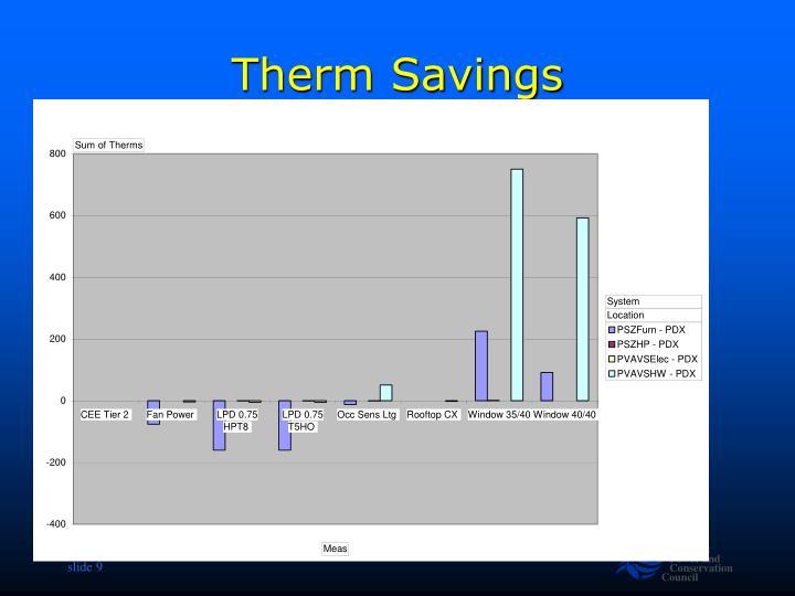 Therm Savings