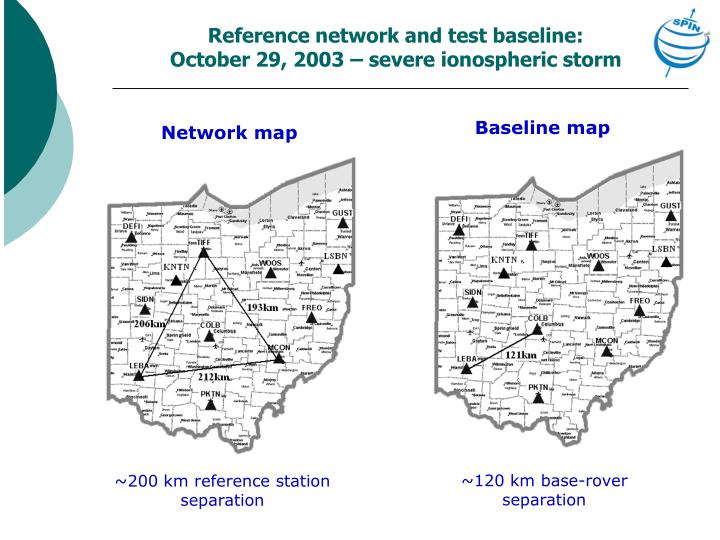 Reference network and test baseline: