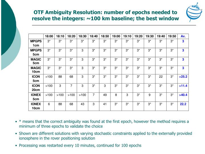 OTF Ambiguity Resolution: number of epochs needed to resolve the integers: ~100 km baseline; the best window