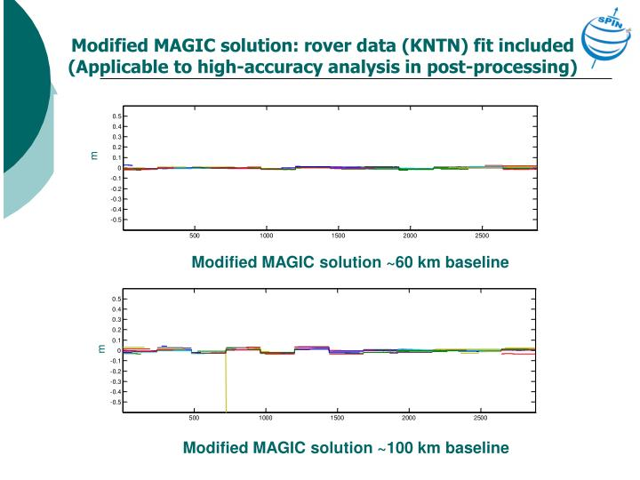 Modified MAGIC solution: rover data (KNTN) fit included