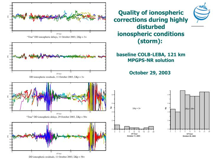 Quality of ionospheric corrections during highly disturbed