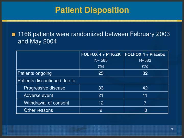 Patient Disposition