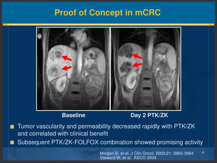 Proof of Concept in mCRC