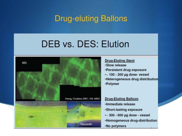 Drug-eluting Ballons