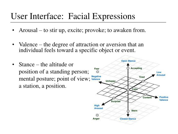 User Interface:  Facial Expressions