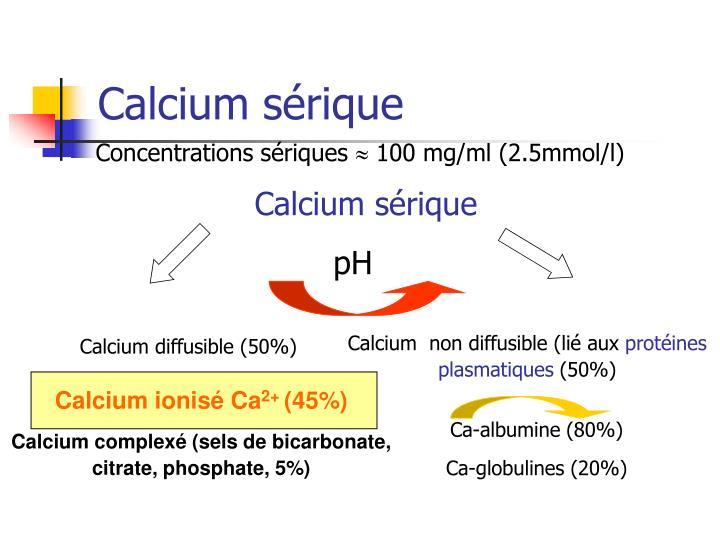 Calcium sérique