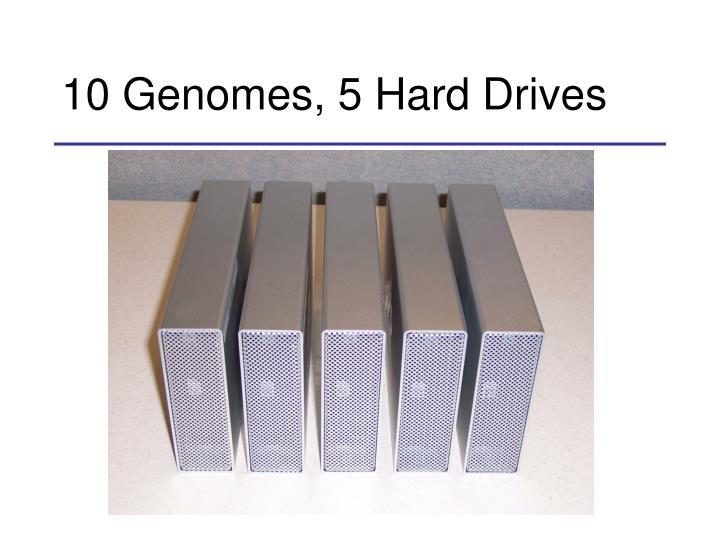 10 Genomes, 5 Hard Drives