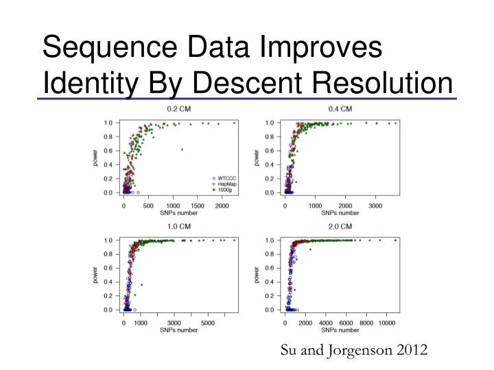Sequence Data Improves Identity By Descent Resolution