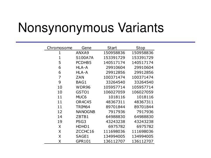 Nonsynonymous Variants