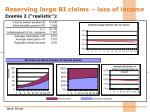 reserving large bi claims loss of income4