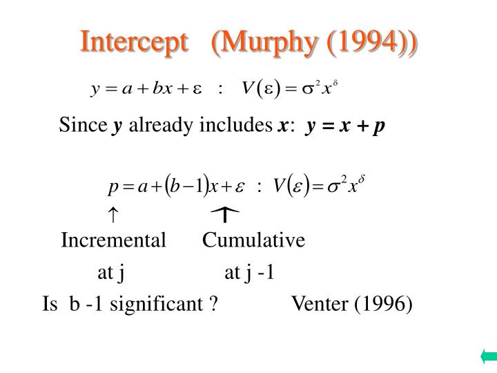 Intercept   (Murphy (1994))