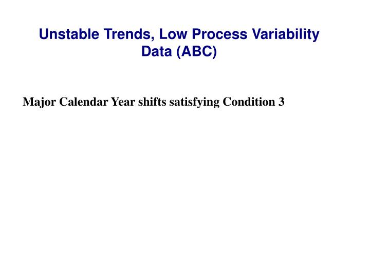Unstable Trends, Low Process Variability