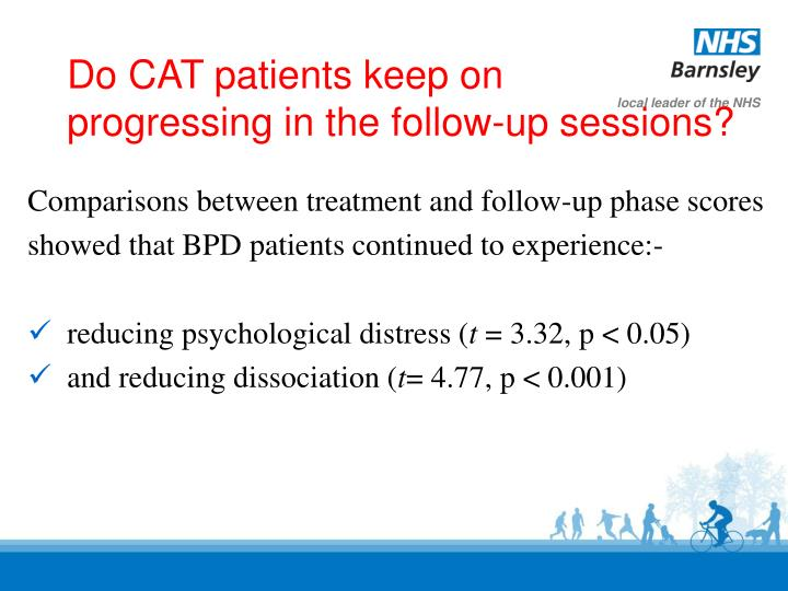 Do CAT patients keep on