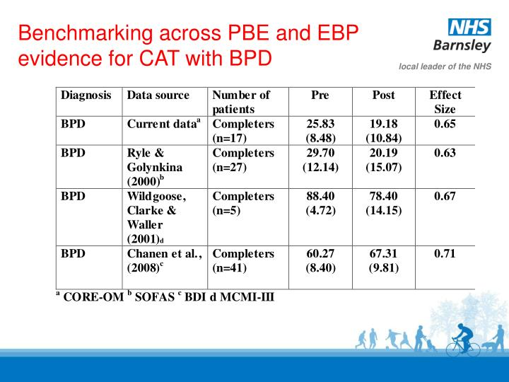 Benchmarking across PBE and EBP
