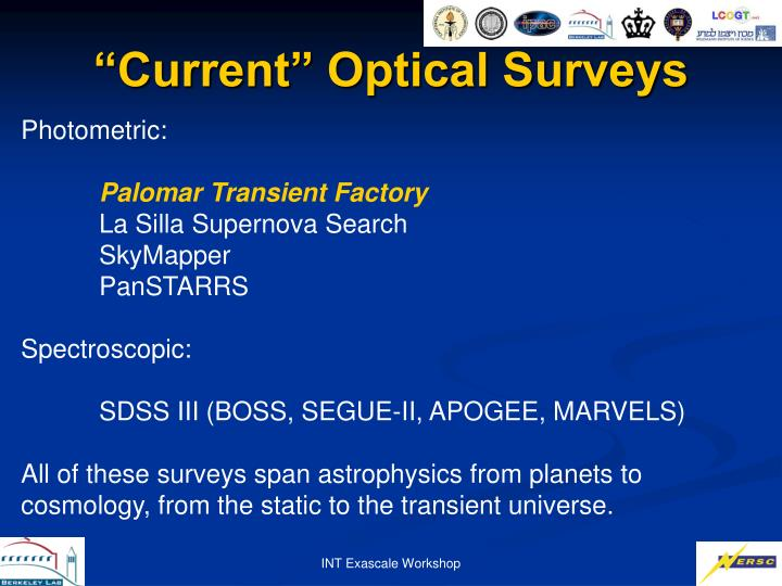 Current optical surveys