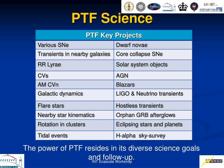 PTF Science