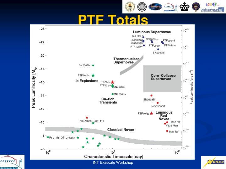 PTF Totals