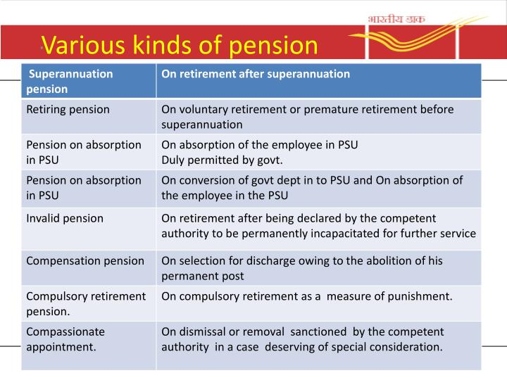 Various kinds of pension