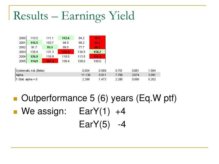 Results – Earnings Yield
