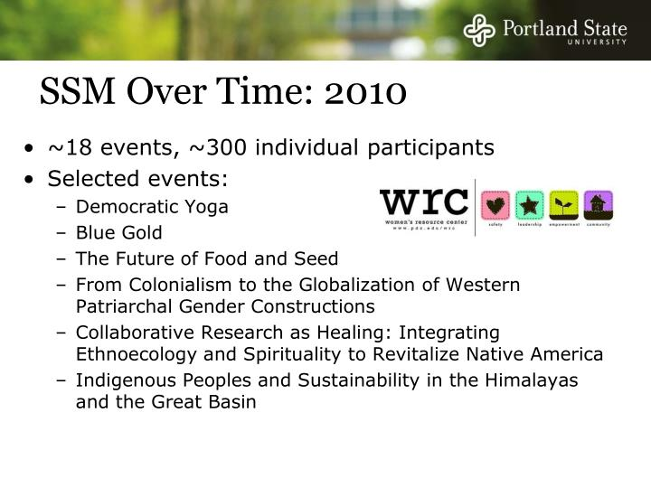 SSM Over Time: 2010
