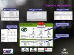 service activation