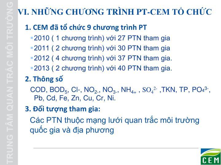 1. CEM đã tổ chức 9 chương trình PT