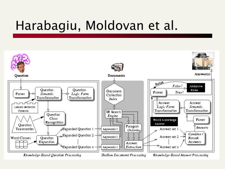 Harabagiu, Moldovan et al.
