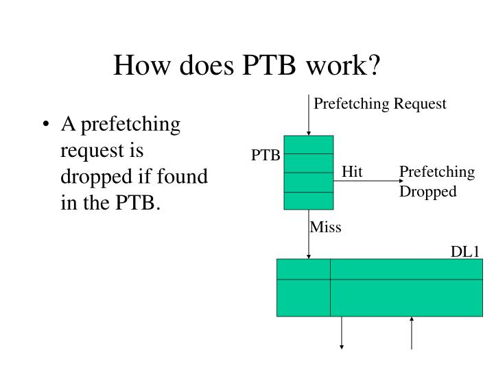 How does PTB work?