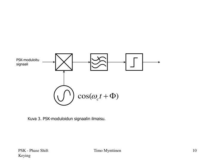PSK-moduloitu