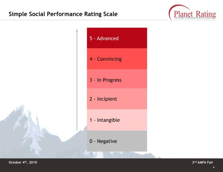 Simple Social Performance Rating Scale