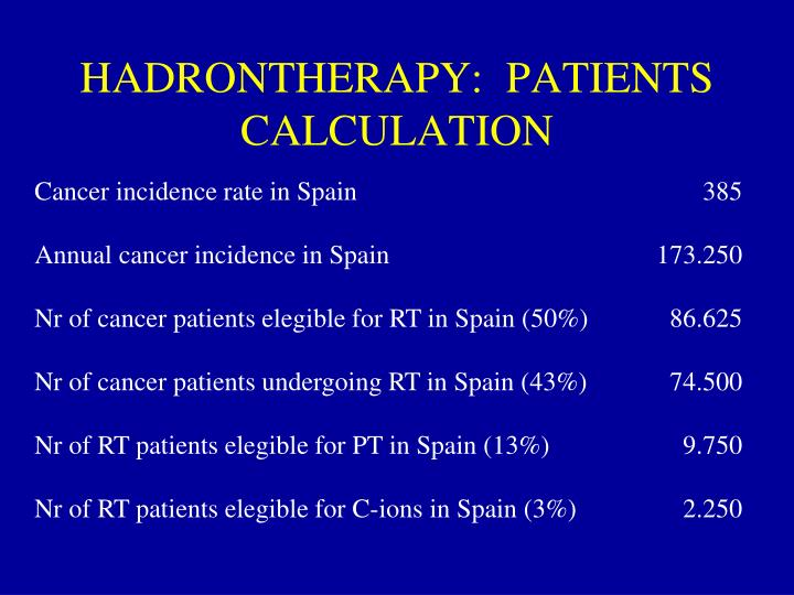 HADRONTHERAPY:  PATIENTS CALCULATION