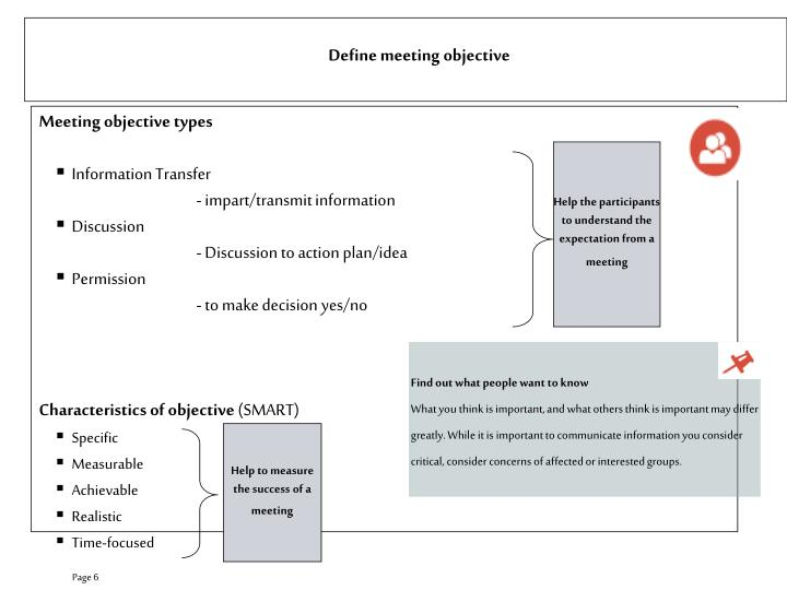 Meeting objective types