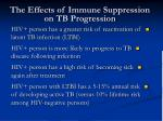the effects of immune suppression on tb progression