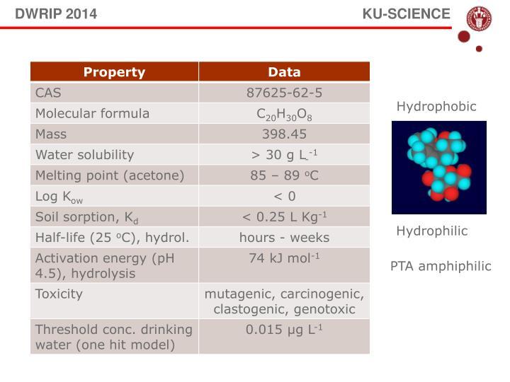 DWRIP 2014                                                                    KU-SCIENCE