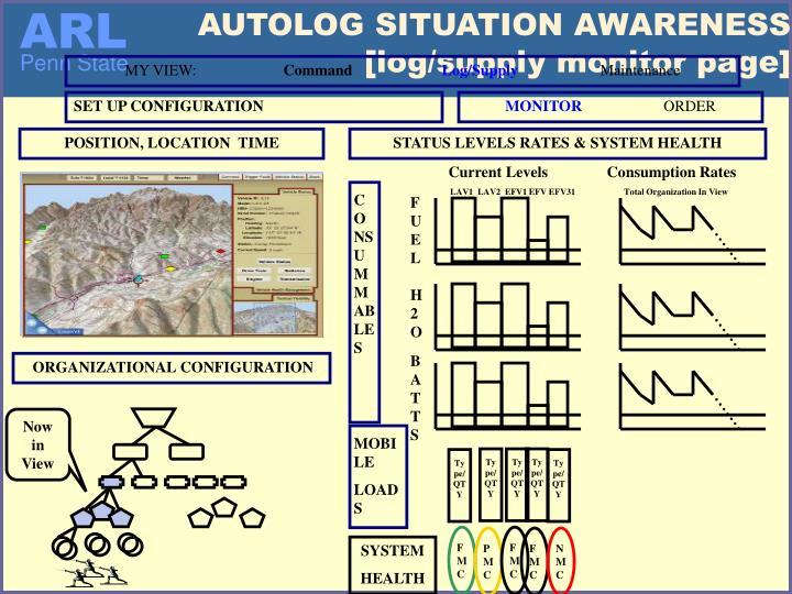 AUTOLOG SITUATION AWARENESS [log/supply monitor page]