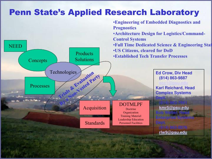 Penn State's Applied Research Laboratory