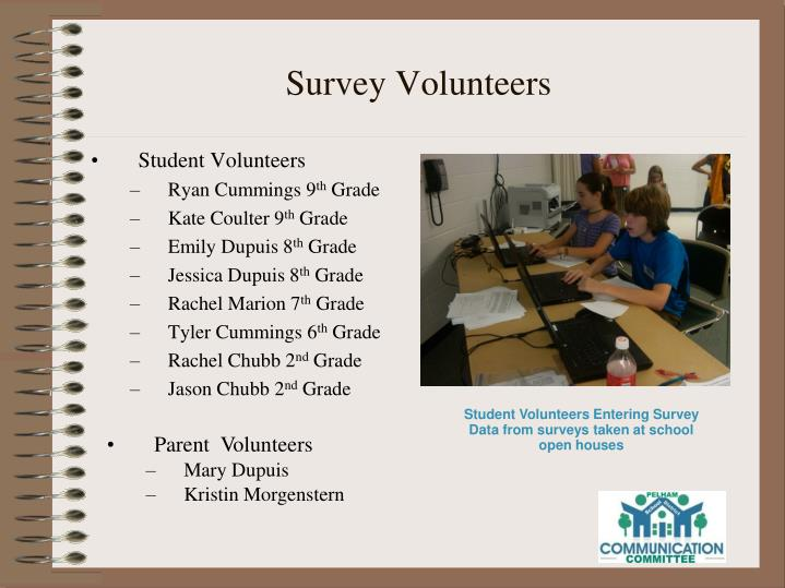 Survey volunteers
