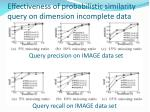 effectiveness of probabilistic similarity query on dimension incomplete data1
