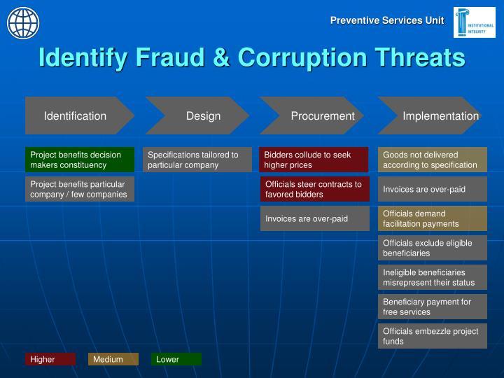Identify Fraud & Corruption Threats