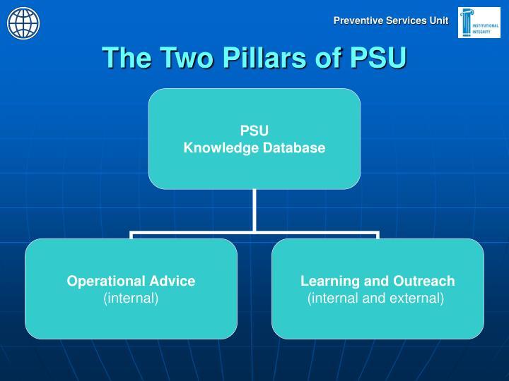The Two Pillars of PSU