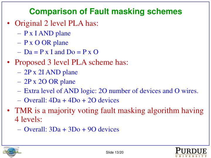 Comparison of Fault masking schemes