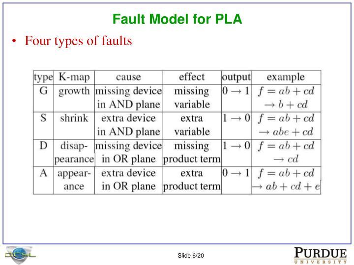 Fault Model for PLA