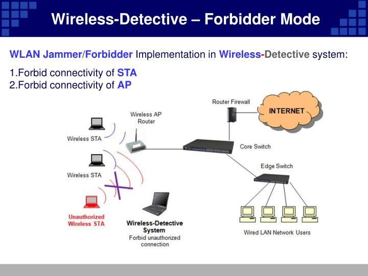 Wireless-Detective – Forbidder Mode