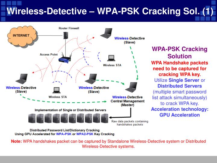 Wireless-Detective – WPA-PSK Cracking Sol. (1)