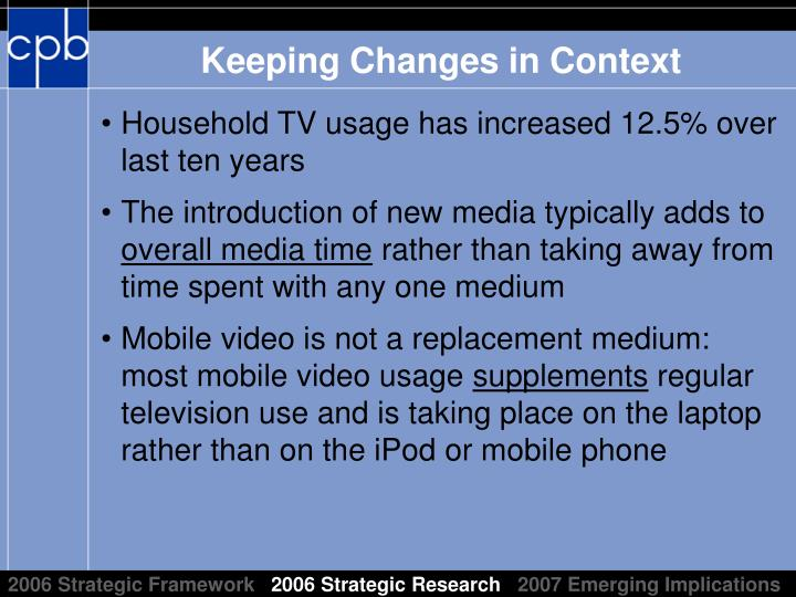 Keeping Changes in Context