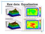 raw data equalization