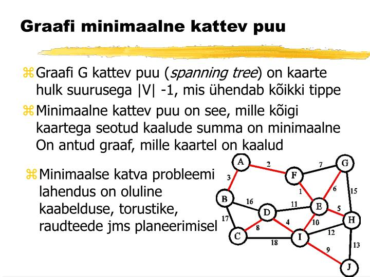 Graafi minimaalne kattev puu