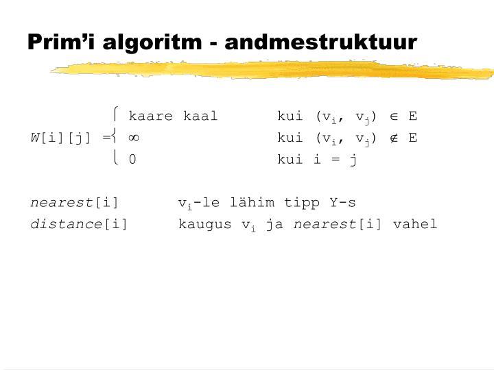 Prim'i algoritm - andmestruktuur