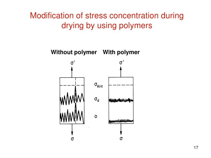 Modification of stress concentration during drying by using polymers